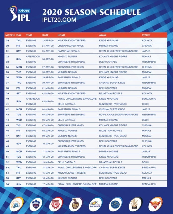 IPL 2020 Schedule Schedule, Timings & Venues