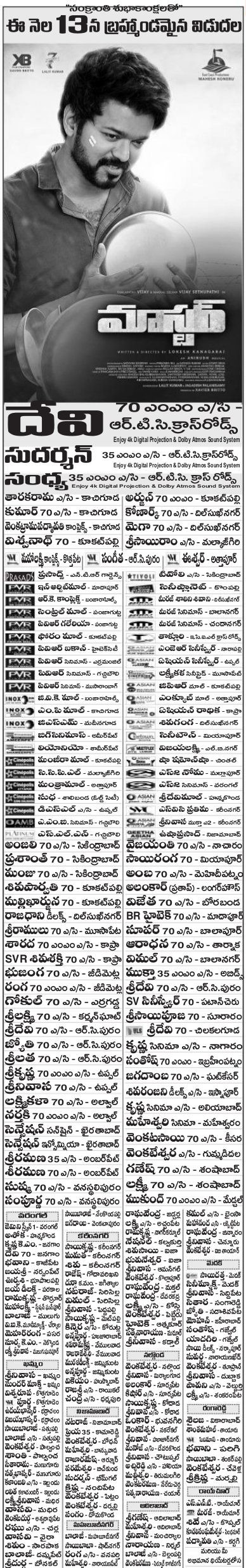 Vijay's 'master' Hyderabad And Nizam Theaters List