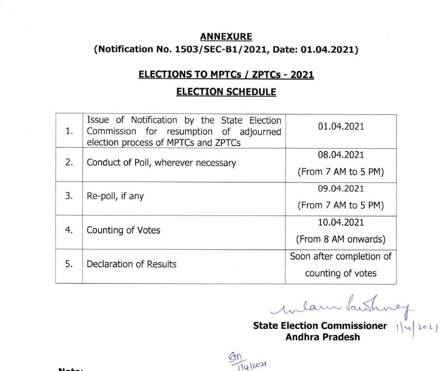 These Are The Dates Of Zptc And Mptc Elections!